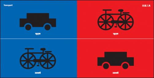 5-交通工具