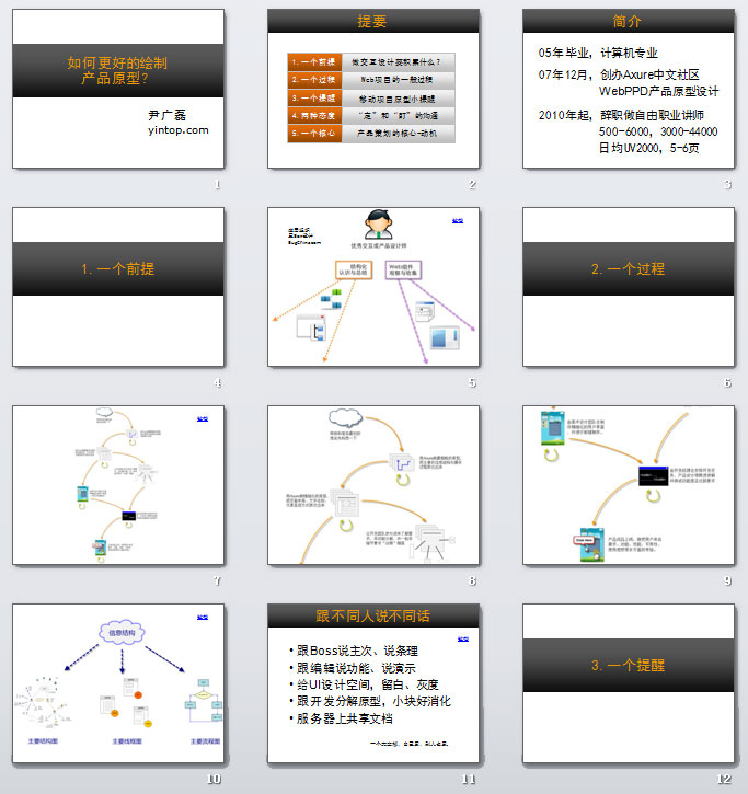 如何更好的绘制产品原型-尹广磊