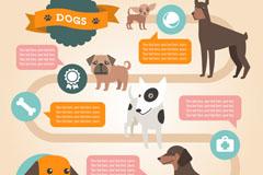 卡通狗类信息图矢量素材