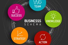 圆形商务方案信息图矢量素材
