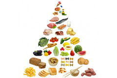食物金字塔高清图片素材