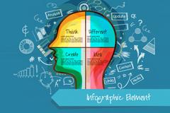 创意大脑商务信息图矢量图