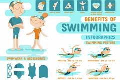 卡通游泳运动信息图矢量素材