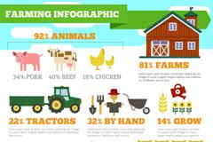 创意有机农场信息图矢量素材