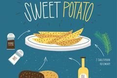彩绘美味马铃薯食谱矢量素材