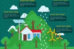 创意绿色城市信息图表矢量素材