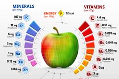 创意苹果维他命含量信息图矢量素材