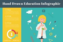 手绘女孩科学教育信息图矢量素材