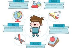 卡通男孩教育信息图矢量素材