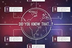 创意地球知识信息图矢量素材