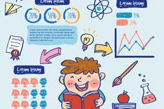 彩绘男孩教育信息图矢量素材