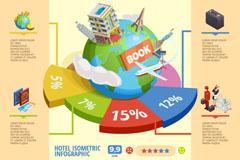 创意环球旅行立体酒店信息图矢量素材