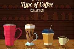 4种扁平化咖啡设计矢量素材