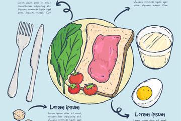 手绘早餐食物信息图矢量素材