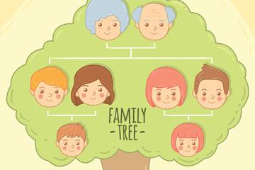创意人物头像家族树矢量素材