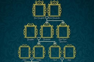 创意家族树金边框架矢量素材