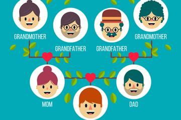 可爱人物头像家族树矢量素材