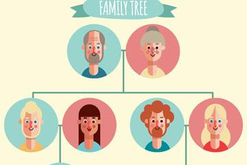 扁平化家族树人物设计矢量素材