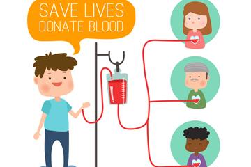 创意世界献血者日男子乐虎国际线上娱乐乐虎国际