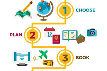 扁平化旅行信息�D�O�矢量素材