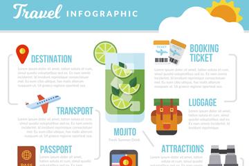 扁平化旅游信息图矢量素材