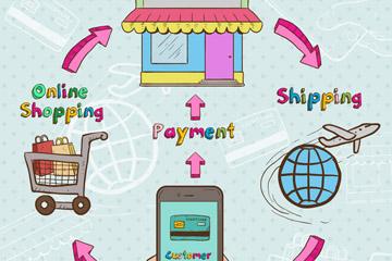 彩绘网上购物流程插画矢量素材