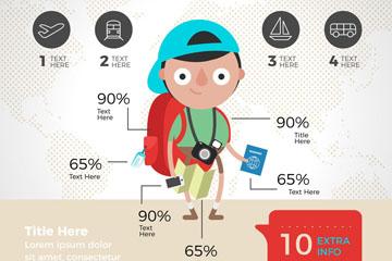 创意男孩旅行信息图设计矢量素材