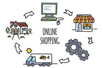 创意网上购物流程矢量素材