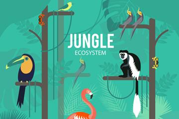 创意丛林生态系统矢量素材