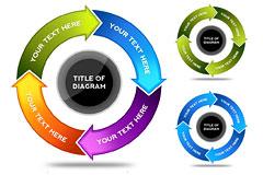循环箭头流程图PSD分层下载